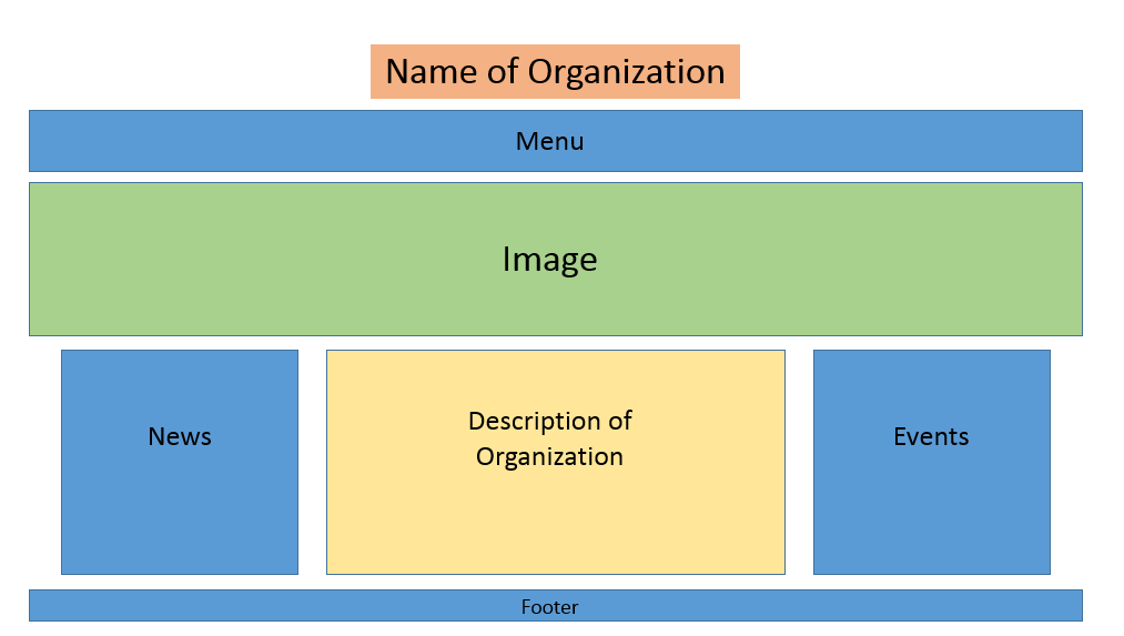 event organisation description The structure of an event management team suitable for a large event, description and explanation including an organisation chart.