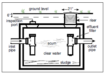 septic system drawing thumbnail